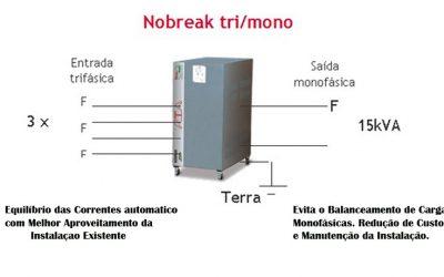 Conceito de Redes Monofásicas, Bifásicas e Trifásicas