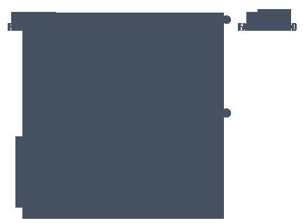 diagrama geral magnético