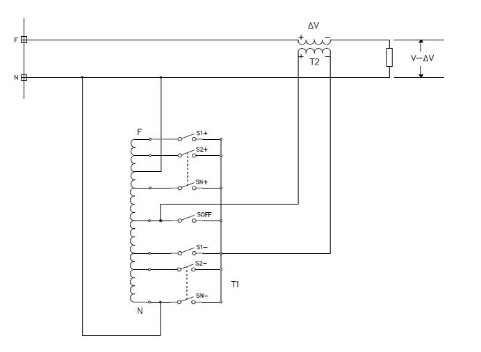 diagrama padrão por fase